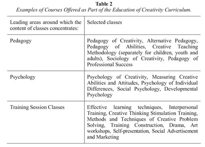 Gale Academic OneFile - Document - Educator of creativity on