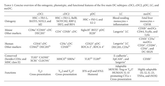 Gale Academic OneFile - Document - Pros and cons of antigen