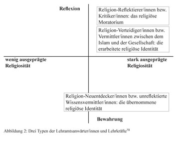 die sexuellen praktiken der religionen
