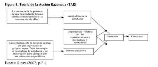 constructivismo teoría del aprendizaje diabetes