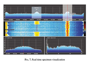 Gale OneFile: Informe Académico - Document - Software Defined Radio