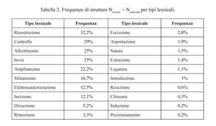 prostata asse trasversale 46 mm 15