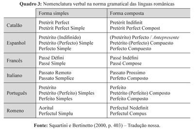 Gale OneFile: Informe Académico - Document - Uma revisao da historia do  preterito perfecto no espanhol