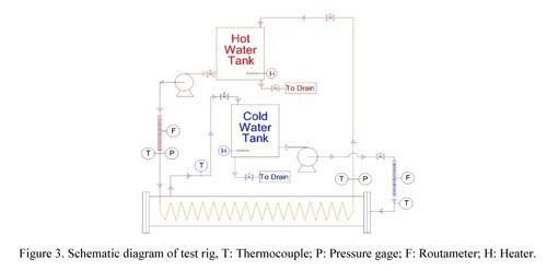 Gale Academic OneFile - Doent - Experimental and ... on water heater ladder diagram, heat pump water heater diagram, titan water heater diagram, water heater breaker box, water heater interior diagram, water heater frame, water heater system diagram, water heater repair, water heater controls diagram, water heater transformer, water heater exhaust diagram, water heater electrical schematic, water heater vent diagram, water heater installation, water heater thermostat diagram, water heater cutaway view, water heater fuse replacement, water heater exploded view, water heater radiator diagram, water heater lighting,