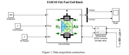 Academic OneFile - Document - FPGA based intelligent FDI