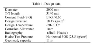Academic OneFile - Document - Optimization thickness of head