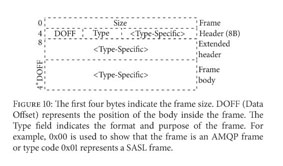 Gale Academic OneFile - Document - Implementation of true