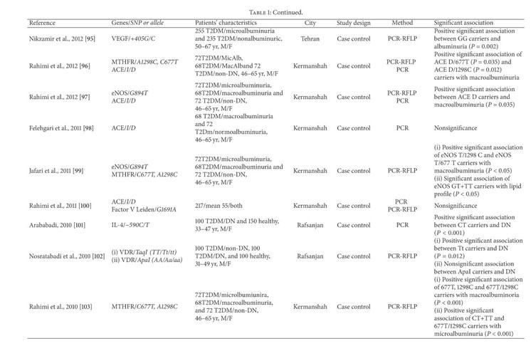 diabetes tipo 2 genética pdf