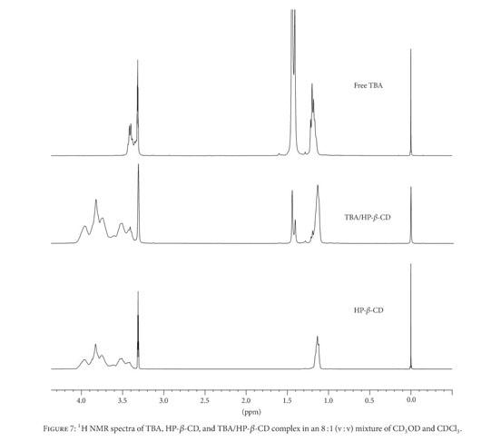 Gale Academic Onefile Document Molecular Encapsulation Of