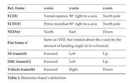 Gale Academic OneFile - Document - Absolute navigation