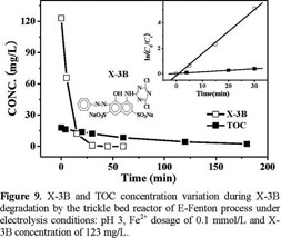 Gale Academic OneFile - Document - A trickle bed