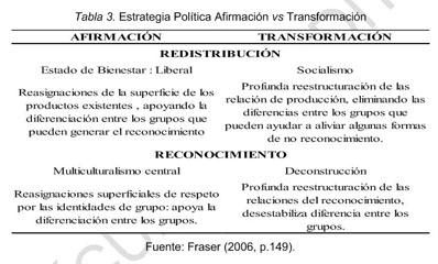 Gale Onefile Informe Académico Document Reconocimiento Social En El Marco Del Posconflicto En Colombia El Caso De Las Zonas De Reserva Campesina
