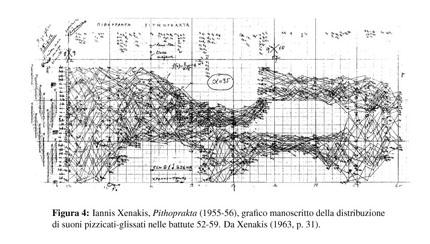 Velocità datazione PDX