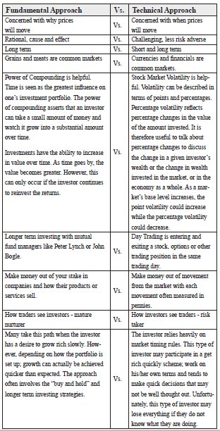 Table 1: Characteristics