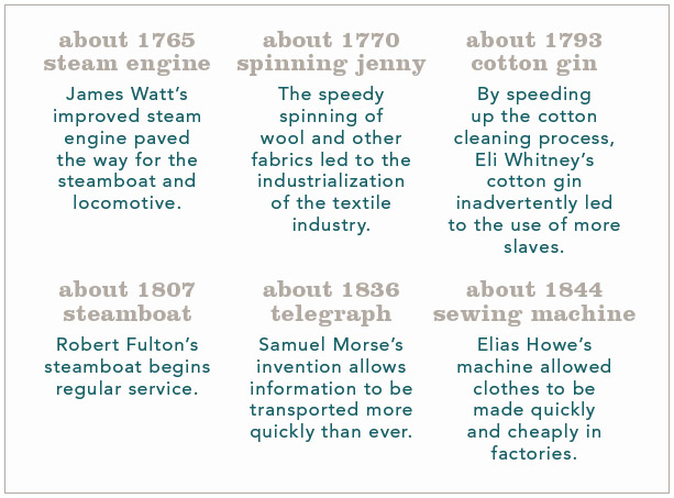Timeline of Major Inventions during the Industrial Revolution: This timeline shows some of the major inventions that spurred change during the Industrial Revolution. What does seeing the inventions in chronological order