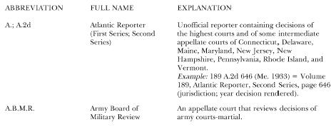 Guide to Legal Citations
