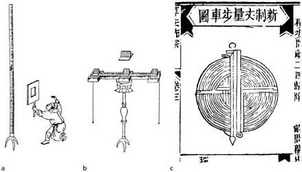Surveying. Fig. 1 Classical Chinese surveying instruments. (a) Biao, calibrated sighting pole; (b) water level, zhun; (c) bu che, a bamboo measuring tape.