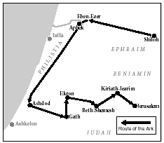 Route of the Ark of the covenant after it was brought from Shiloh, captured by the Philistines at Eben-Ezer, and eventually restored to Jerusalem.