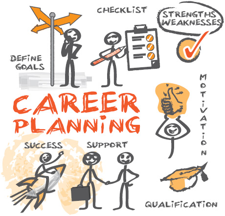 The best way to get as close as possible to the career you want is through planning. It is a very important step in taking action on your job search.