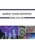 Market Share Reporter, ed. , v.